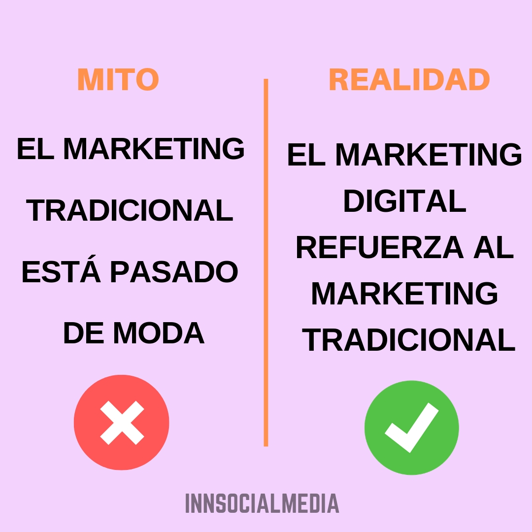 Marketing tradicional vs. Marketing digital ¿cuál elegir?